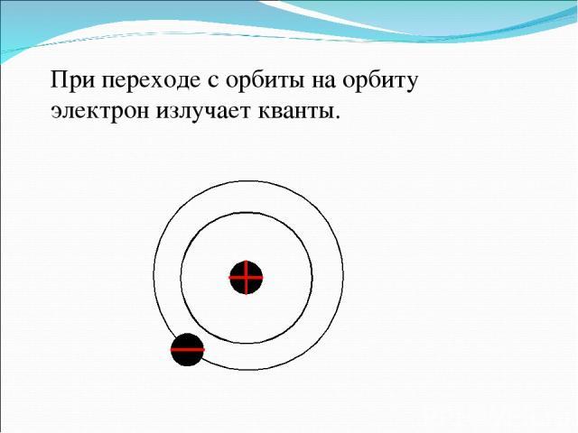 При переходе с орбиты на орбиту электрон излучает кванты.