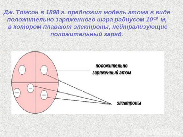 Дж. Томсон в 1898 г. предложил модель атома в виде положительно заряженного шара радиусом 10-10 м, в котором плавают электроны, нейтрализующие положительный заряд.