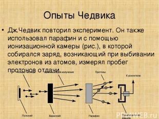 Опыты Чедвика Дж.Чедвик повторил эксперимент. Он также использовал парафин и с п
