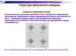Концепция «Физического Вакуума» Структура физического вакуума Свойства торсионны