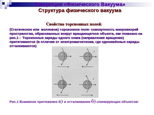 Концепция «Физического Вакуума» Структура физического вакуума Свойства торсионных полей: (Статическое или волновое) торсионное поле- совокупность микровихрей пространства, образованных вокруг вращающегося объекта, как показано на рис.1 : Торсионные …