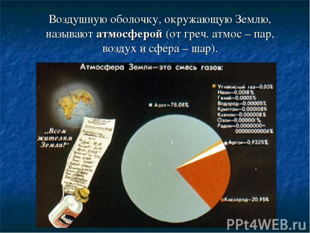 Воздушную оболочку, окружающую Землю, называют атмосферой (от греч. атмос – пар, воздух и сфера – шар).