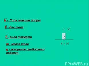 N - Сила реакции опоры P - Вес тела F - сила тяжести m - масса тела g - ускорени