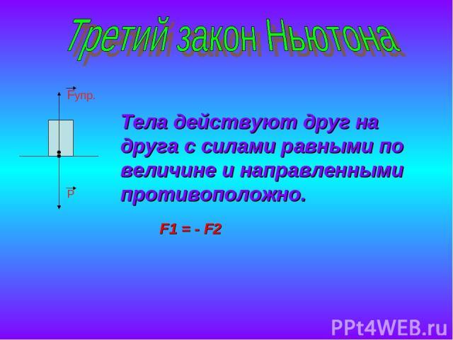 Fупр. P Тела действуют друг на друга с силами равными по величине и направленными противоположно. F1 = - F2