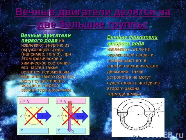 Вечные двигатели делятся на две большие группы: Вечные двигатели первого рода не извлекают энергию из окружающей среды (например, тепло), при этом физическое и химическое состояние его частей также остается неизменным. Машины такого рода не могут су…