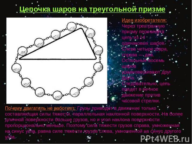 Идея изобретателя: Через трехгранную призму перекинута цепь из 14 одинаковых шаров. Слева четыре шара, справа— два. Остальные восемь шаров уравновешивают друг друга. Следовательно, цепь придет в вечное движение против часовой стрелки. Цепочка шаров…