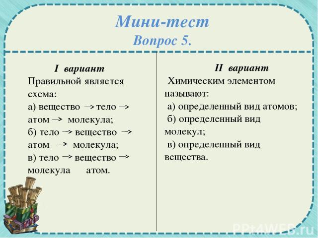 Мини-тест Вопрос 5. I вариант Правильной является схема: а) вещество тело атом молекула; б) тело вещество атом молекула; в) тело вещество молекула атом.  . II вариант Химическим элементом называют: а) определенный вид атомов; б) определенный вид мо…