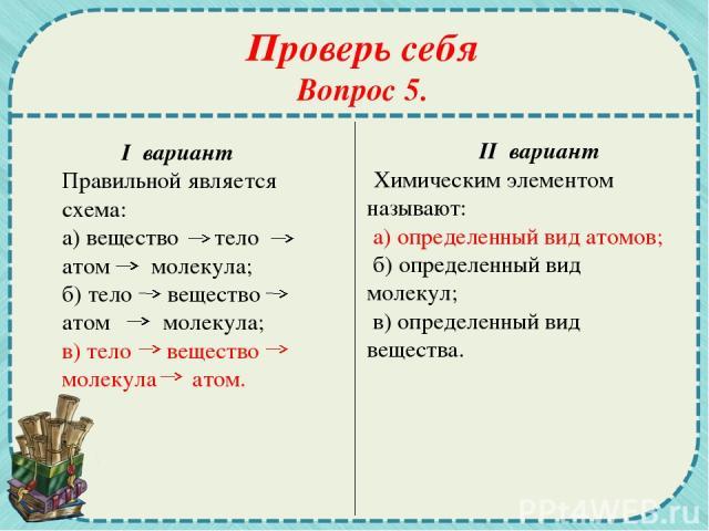 Проверь себя Вопрос 5. I вариант Правильной является схема: а) вещество тело атом молекула; б) тело вещество атом молекула; в) тело вещество молекула атом.  . II вариант Химическим элементом называют: а) определенный вид атомов; б) определенный вид…