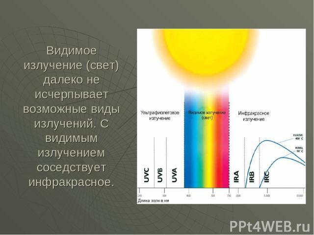 Видимое излучение (свет) далеко не исчерпывает возможные виды излучений. С видимым излучением соседствует инфракрасное.