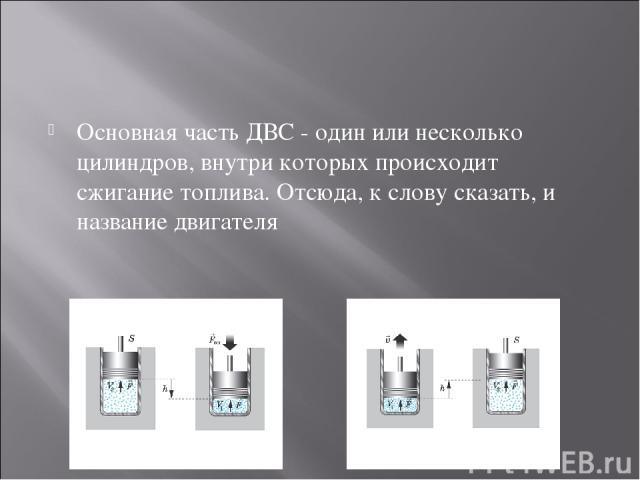 Основная часть ДВС - один или несколько цилиндров, внутри которых происходит сжигание топлива. Отсюда, к слову сказать, и название двигателя