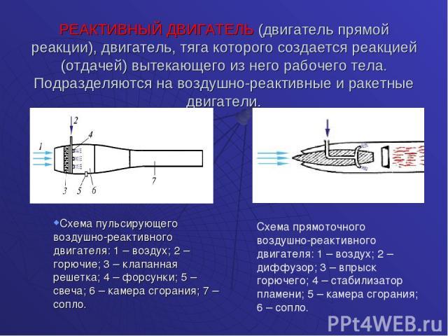 РЕАКТИВНЫЙ ДВИГАТЕЛЬ (двигатель прямой реакции), двигатель, тяга которого создается реакцией (отдачей) вытекающего из него рабочего тела. Подразделяются на воздушно-реактивные и ракетные двигатели. Схема пульсирующего воздушно-реактивного двигателя:…