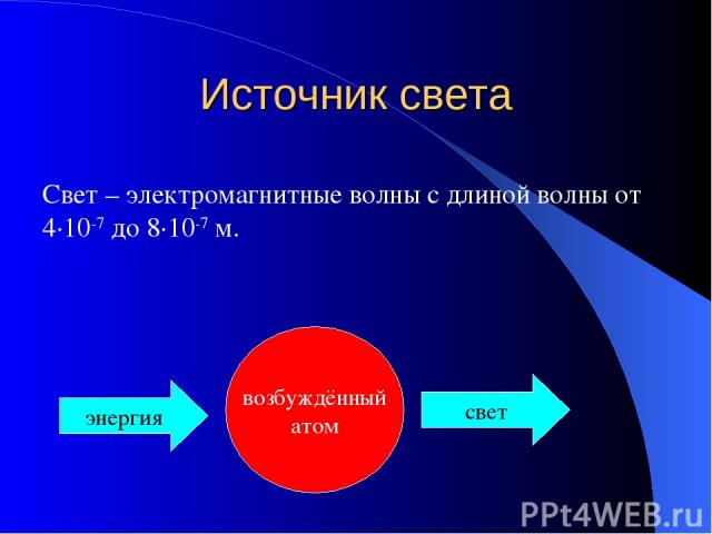 атом Свет – электромагнитные волны с длиной волны от 4·10-7 до 8·10-7 м. энергия свет возбуждённый атом Источник света