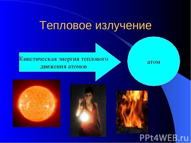 Тепловое излучение Кинетическая энергия теплового движения атомов атом