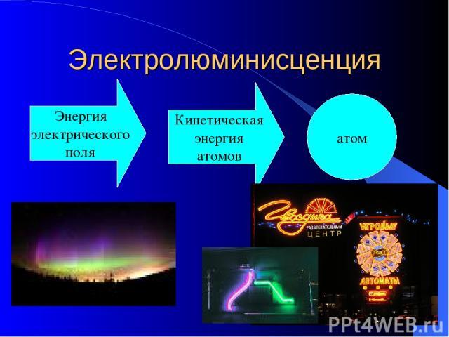 Электролюминисценция Энергия электрического поля Кинетическая энергия атомов атом