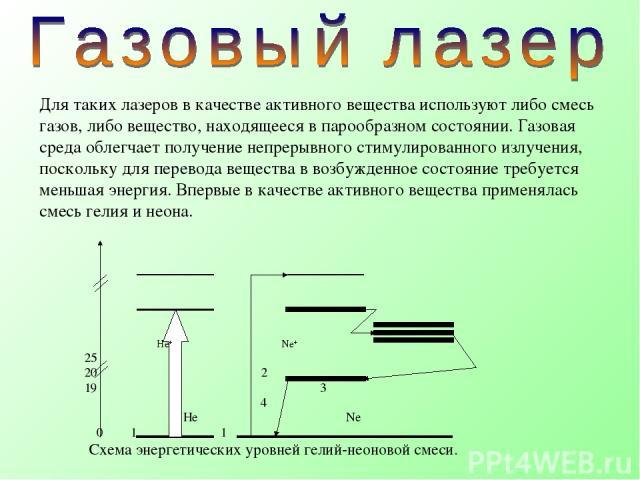 Для таких лазеров в качестве активного вещества используют либо смесь газов, либо вещество, находящееся в парообразном состоянии. Газовая среда облегчает получение непрерывного стимулированного излучения, поскольку для перевода вещества в возбужденн…