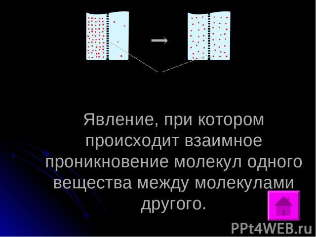 Явление, при котором происходит взаимное проникновение молекул одного вещества между молекулами другого.
