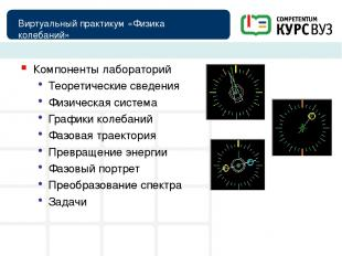 Виртуальный практикум «Физика колебаний» Компоненты лабораторий Теоретические св