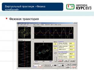 Виртуальный практикум «Физика колебаний» Фазовая траектория