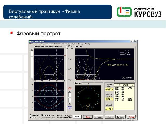Виртуальный практикум «Физика колебаний» Фазовый портрет