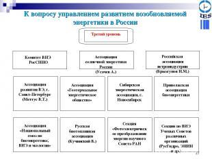 * К вопросу управлением развитием возобновляемой энергетики в России Третий уров