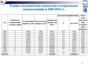 * Технико-экономические показатели геотермальных электростанций за 2000-2010 гг.
