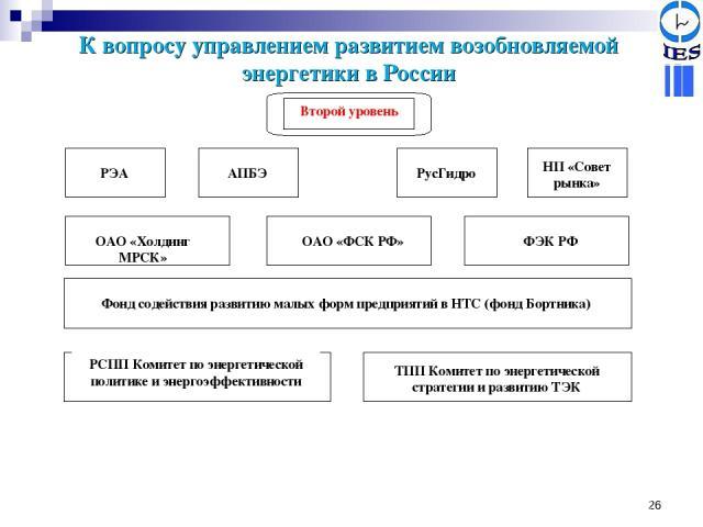 * К вопросу управлением развитием возобновляемой энергетики в России