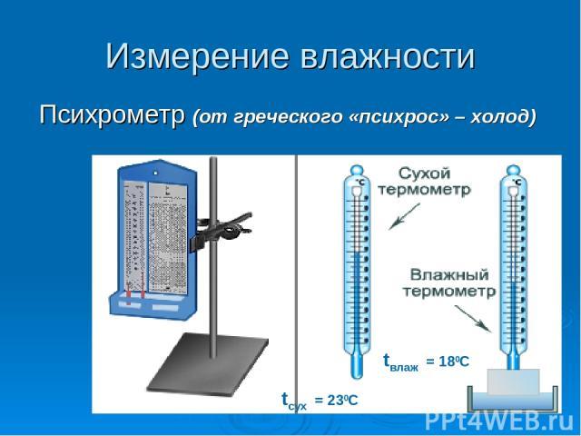 Измерение влажности Психрометр (от греческого «психрос» – холод) tсух = 230С tвлаж = 180С