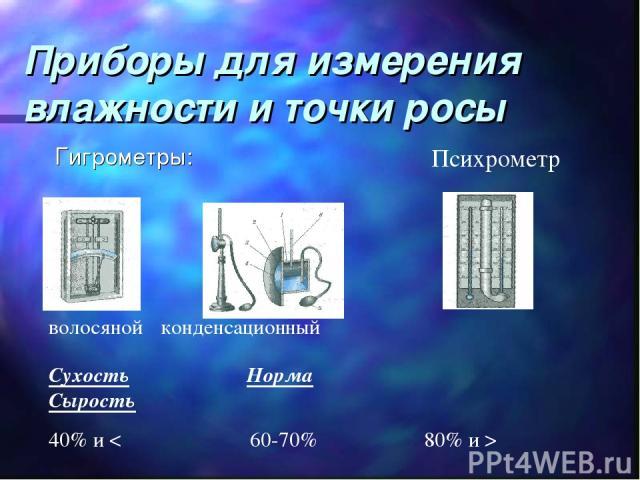 Приборы для измерения влажности и точки росы Гигрометры: волосяной конденсационный Психрометр Сухость Норма Сырость 40% и < 60-70% 80% и >