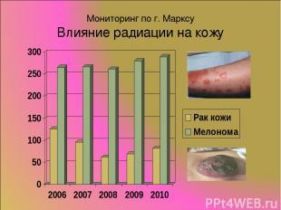 Мониторинг по г. Марксу Влияние радиации на кожу