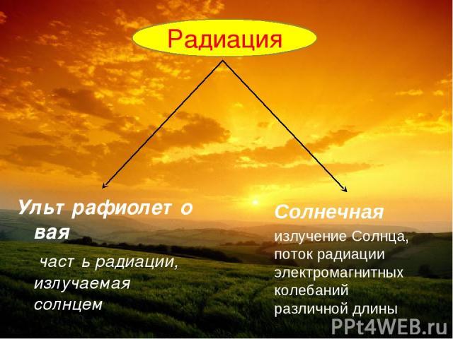 Ультрафиолетовая часть радиации, излучаемая солнцем Солнечная излучение Солнца, поток радиации электромагнитных колебаний различной длины Радиация