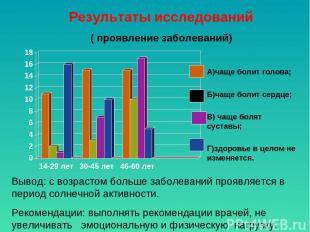 Результаты исследований ( проявление заболеваний) А)чаще болит голова; Б)чаще бо