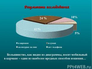 Результаты исследования Большинство, как видно из диаграммы, носят мобильный в к