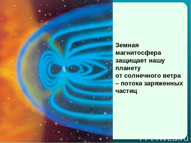Земная магнитосфера защищает нашу планету отсолнечного ветра – потока заряженных частиц