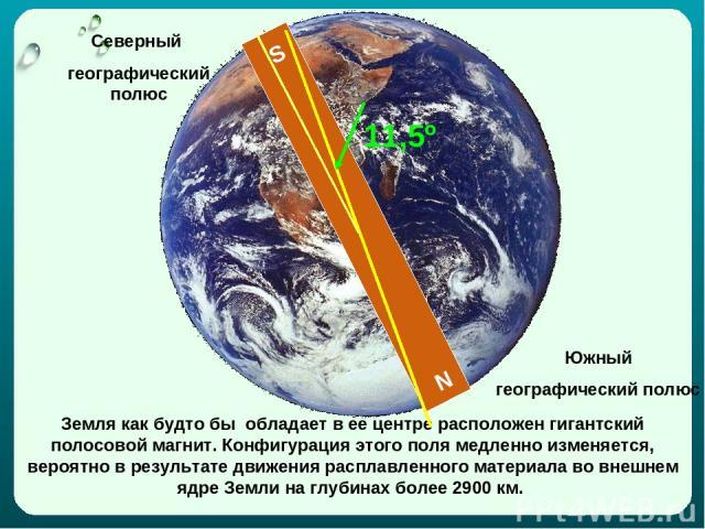 Земля как будто бы обладает в ее центре расположен гигантский полосовой магнит. Конфигурация этого поля медленно изменяется, вероятно в результате движения расплавленного материала во внешнем ядре Земли на глубинах более 2900 км. Северный географиче…