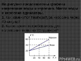 На рисунке представлены графики нагревания воды и керосина. Масса воды и керосин
