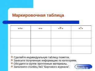 Маркировочная таблица Сделайте индивидуальную таблицу пометок. Занесите полученн