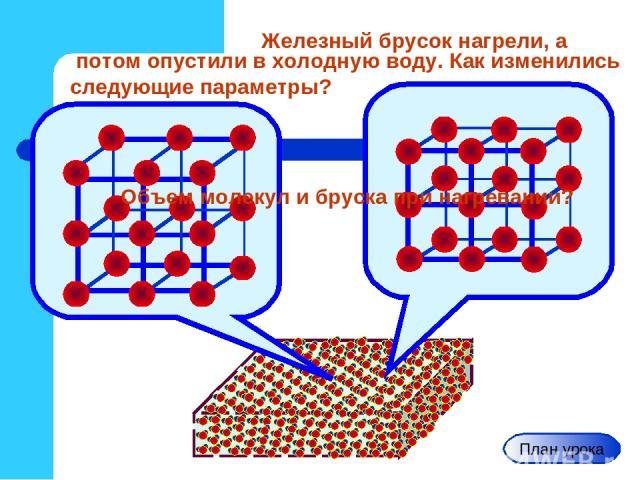 Железный брусок нагрели, а потом опустили в холодную воду. Как изменились следующие параметры? План урока Объем молекул и бруска при нагревании?