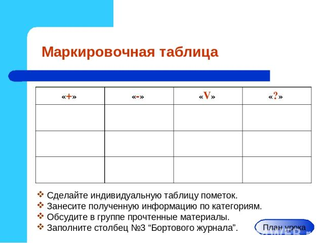 """Маркировочная таблица Сделайте индивидуальную таблицу пометок. Занесите полученную информацию по категориям. Обсудите в группе прочтенные материалы. Заполните столбец №3 """"Бортового журнала"""". План урока «+» «-» «V» «?»"""