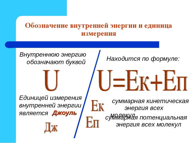Обозначение внутренней энергии и единица измерения Внутреннюю энергию обозначают буквой Единицей измерения внутренней энергии является Находится по формуле: суммарная кинетическая энергия всех молекул суммарная потенциальная энергия всех молекул