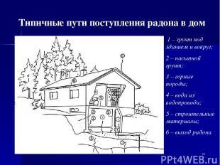 * Типичные пути поступления радона в дом 1 – грунт под зданием и вокруг; 2 – нас
