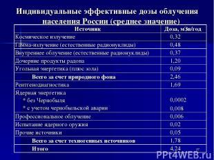 * Индивидуальные эффективные дозы облучения населения России (среднее значение)