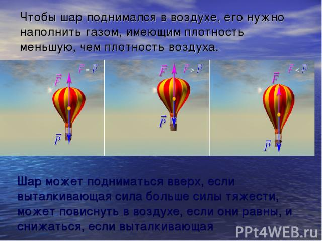 Чтобы шар поднимался в воздухе, его нужно наполнить газом, имеющим плотность меньшую, чем плотность воздуха. Шар может подниматься вверх, если выталкивающая сила больше силы тяжести, может повиснуть в воздухе, если они равны, и снижаться, если вытал…