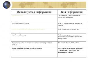 """Используемая информация Вид информации http://ecoen.da.ru """"ЭкоЭнергия"""" Сайт по п"""