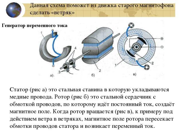 Генератор переменного тока Статор (рис а) это стальная станина в которую укладываются медные провода. Ротор (рис б) это стальной сердечник с обмоткой проводов, по которому идёт постоянный ток, создаёт магнитное поле. Когда ротор вращается (рис в), к…