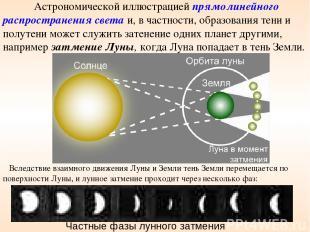 Астрономической иллюстрацией прямолинейного распространения света и, в частности