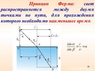 Принцип Ферма: свет распространяется между двумя точками по пути, для прохождени