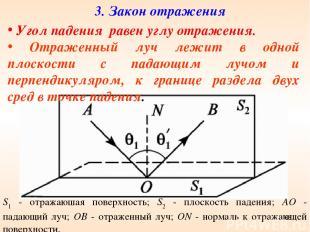 3. Закон отражения S1 - отражаюшая поверхность; S2 - плоскость падения; АО - пад