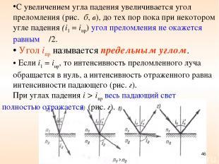 С увеличением угла падения увеличивается угол преломления (рис. б, в), до тех по