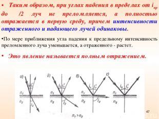 Таким образом, при углах падения в пределах от iпр до π/2 луч не преломляется, а