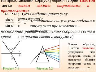 постоянная равная отношению скорости света в среде Из представлений корпускулярн